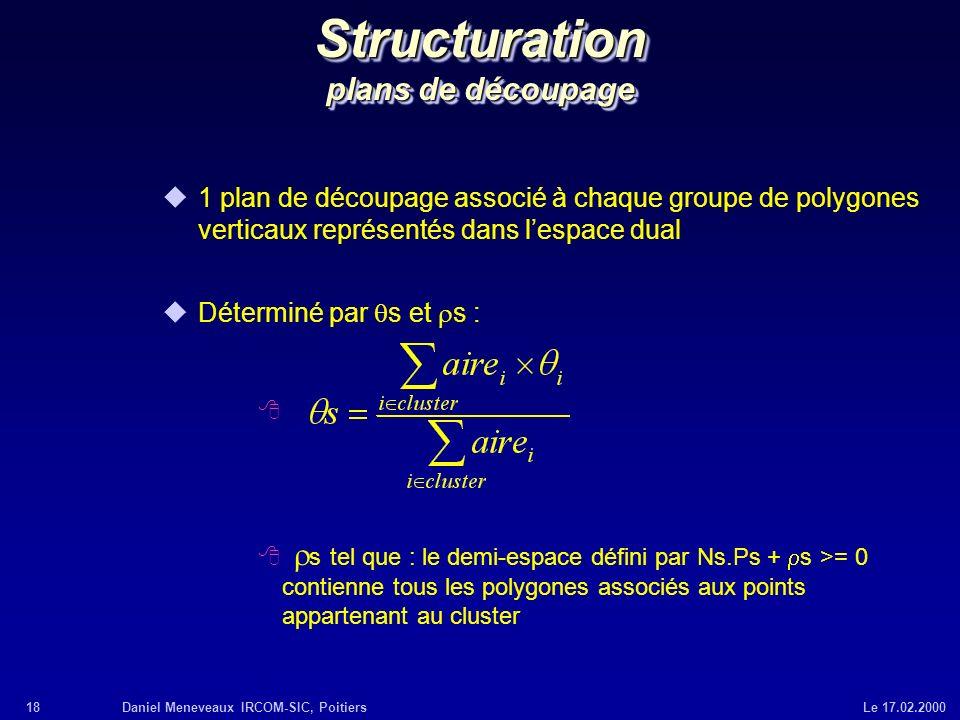 18Daniel Meneveaux IRCOM-SIC, Poitiers Le 17.02.2000 Structuration plans de découpage u1 plan de découpage associé à chaque groupe de polygones vertic