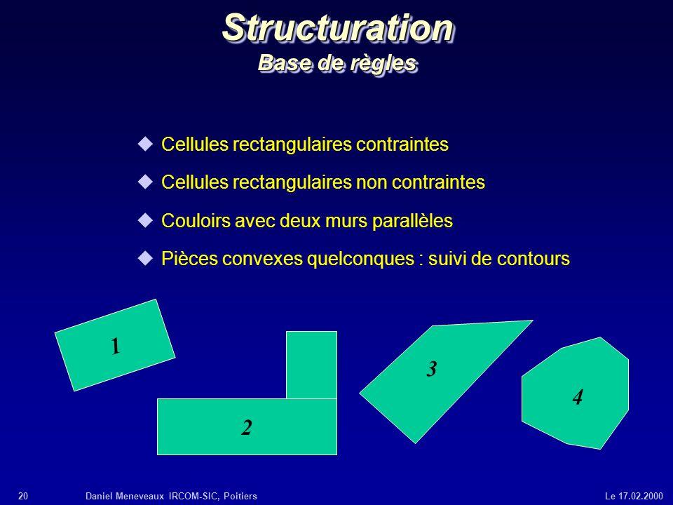 20Daniel Meneveaux IRCOM-SIC, Poitiers Le 17.02.2000 Structuration Base de règles uCellules rectangulaires contraintes uCellules rectangulaires non co