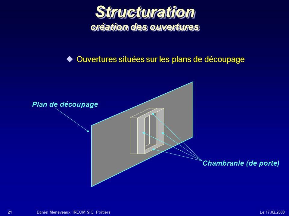 21Daniel Meneveaux IRCOM-SIC, Poitiers Le 17.02.2000 Structuration création des ouvertures uOuvertures situées sur les plans de découpage Chambranle (