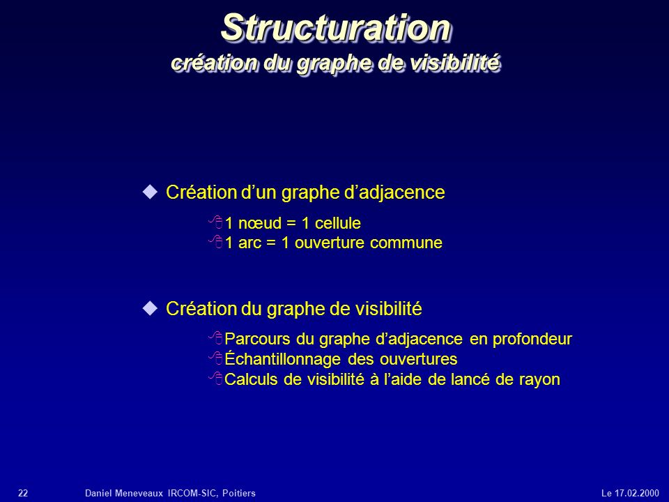 22Daniel Meneveaux IRCOM-SIC, Poitiers Le 17.02.2000 Structuration création du graphe de visibilité uCréation dun graphe dadjacence 81 nœud = 1 cellul