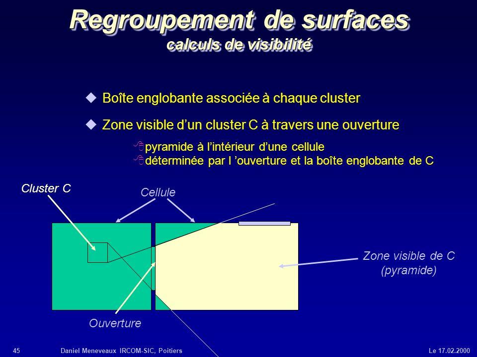 45Daniel Meneveaux IRCOM-SIC, Poitiers Le 17.02.2000 Regroupement de surfaces calculs de visibilité uBoîte englobante associée à chaque cluster uZone