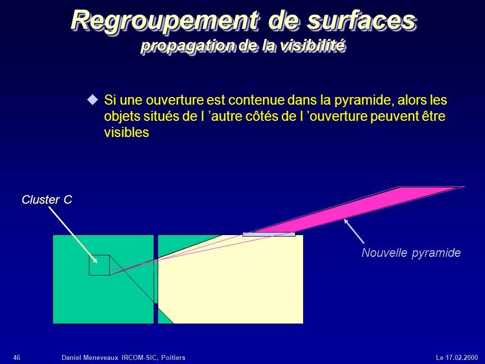 46Daniel Meneveaux IRCOM-SIC, Poitiers Le 17.02.2000 Regroupement de surfaces propagation de la visibilité uSi une ouverture est contenue dans la pyra