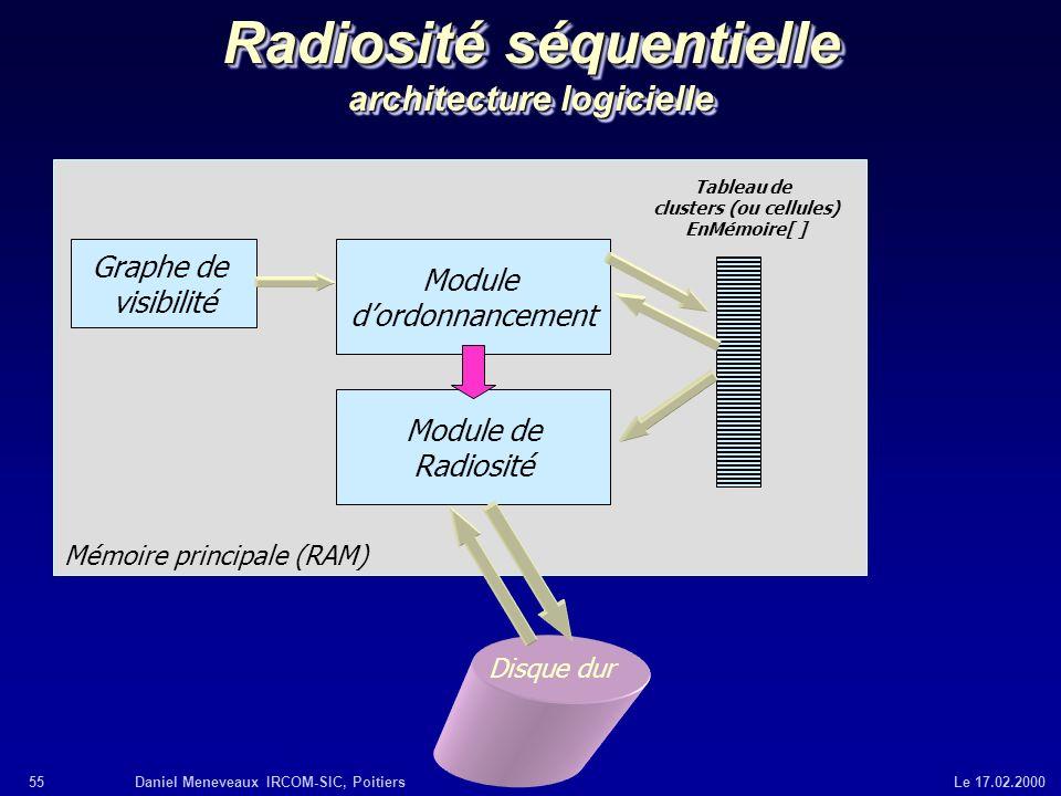 55Daniel Meneveaux IRCOM-SIC, Poitiers Le 17.02.2000 Radiosité séquentielle architecture logicielle Graphe de visibilité Module dordonnancement Module