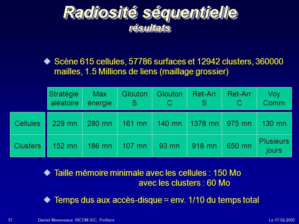 57Daniel Meneveaux IRCOM-SIC, Poitiers Le 17.02.2000 Radiosité séquentielle résultats Stratégie aléatoire Max énergie Glouton S Glouton C Ret-Arr S Vo