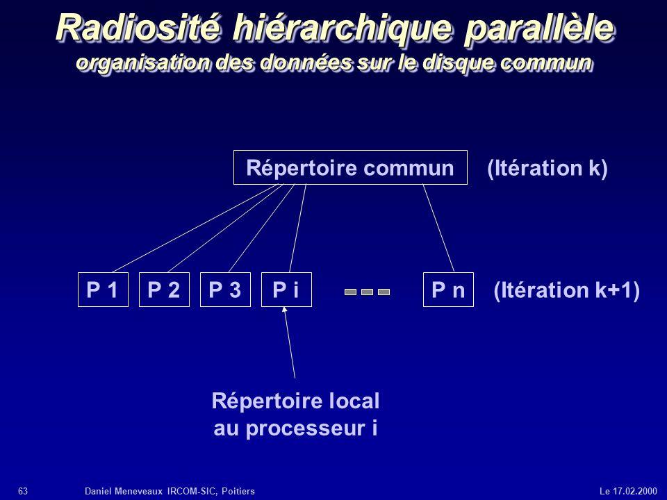 63Daniel Meneveaux IRCOM-SIC, Poitiers Le 17.02.2000 Radiosité hiérarchique parallèle organisation des données sur le disque commun Répertoire commun
