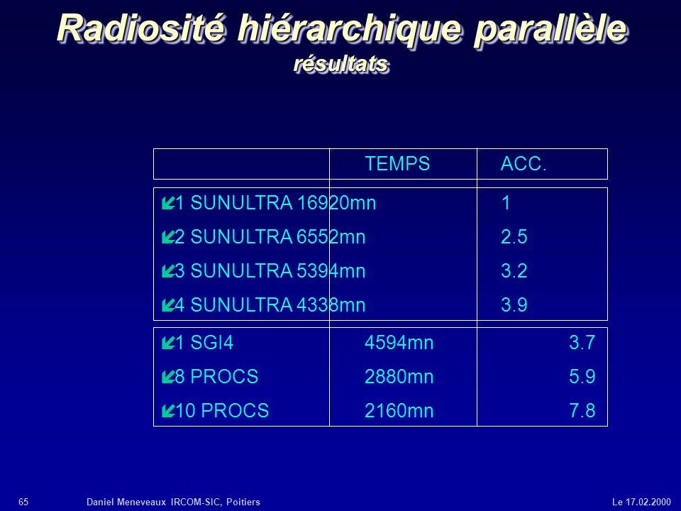 65Daniel Meneveaux IRCOM-SIC, Poitiers Le 17.02.2000 Radiosité hiérarchique parallèle résultats í 1 SUNULTRA16920mn1 í 2 SUNULTRA6552mn2.5 í 3 SUNULTR