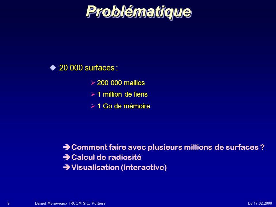 9Daniel Meneveaux IRCOM-SIC, Poitiers Le 17.02.2000ProblématiqueProblématique u20 000 surfaces : Ø200 000 mailles Ø1 million de liens Ø1 Go de mémoire
