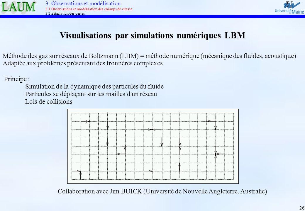 26 Méthode des gaz sur réseaux de Boltzmann (LBM) = méthode numérique (mécanique des fluides, acoustique) Adaptée aux problèmes présentant des frontiè