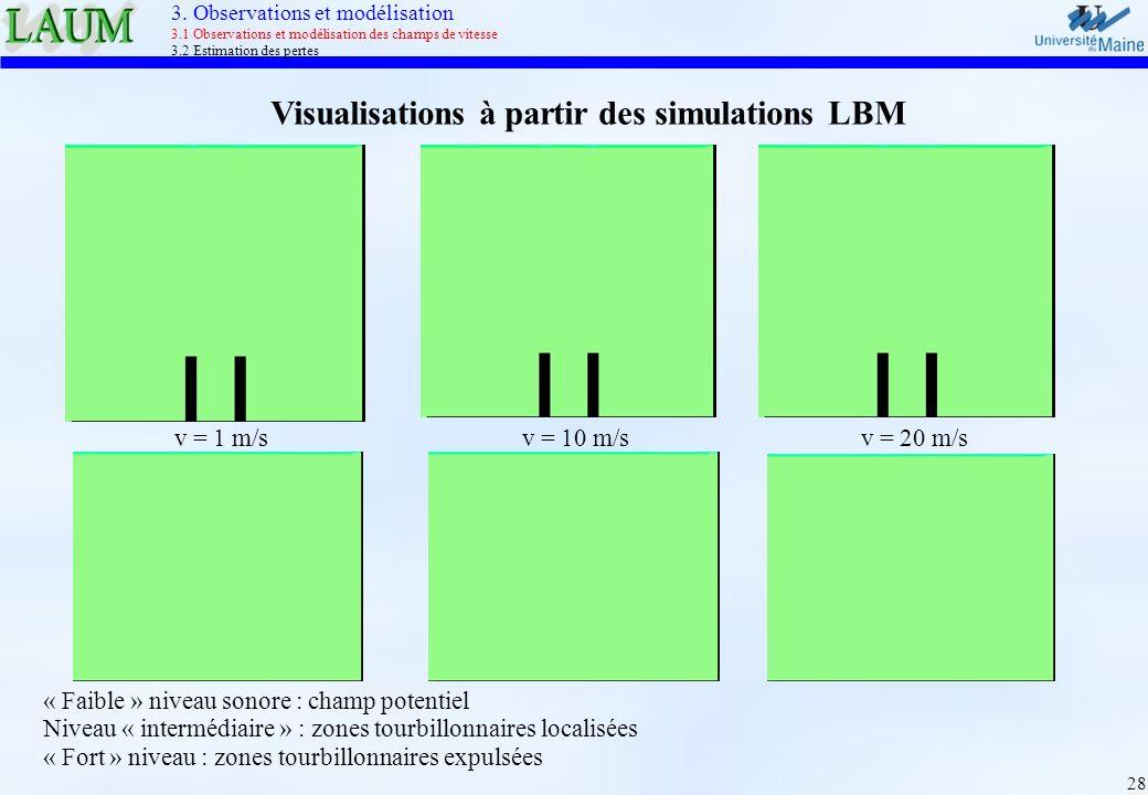 28 « Faible » niveau sonore : champ potentiel Niveau « intermédiaire » : zones tourbillonnaires localisées « Fort » niveau : zones tourbillonnaires ex