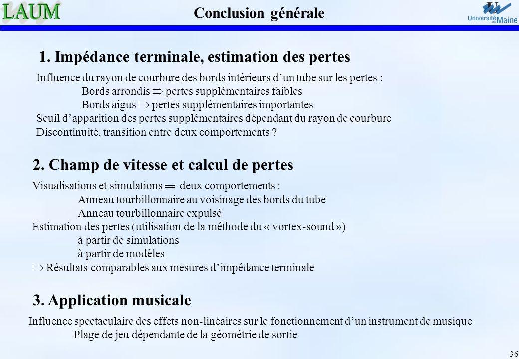 36 Conclusion générale Influence du rayon de courbure des bords intérieurs dun tube sur les pertes : Bords arrondis pertes supplémentaires faibles Bor