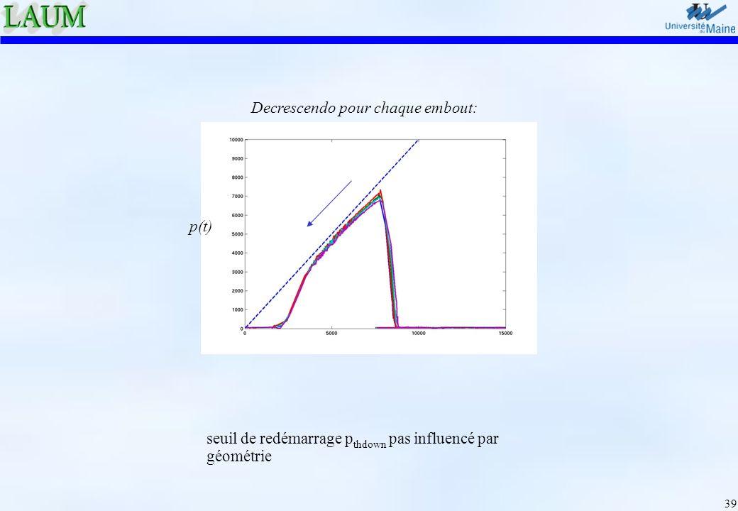 39 seuil de redémarrage p thdown pas influencé par géométrie Decrescendo pour chaque embout: p(t)