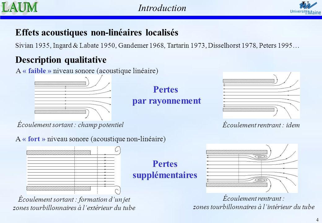 4 Écoulement sortant : formation dun jet zones tourbillonnaires à lextérieur du tube A « faible » niveau sonore (acoustique linéaire) A « fort » nivea