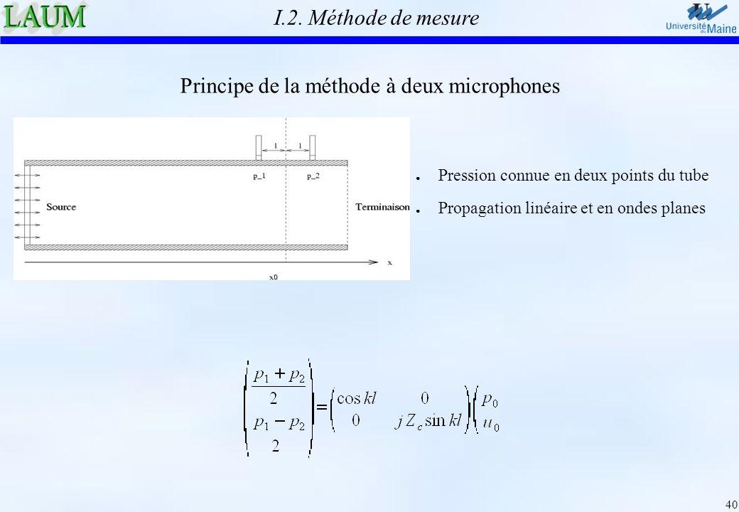 40 Principe de la méthode à deux microphones Pression connue en deux points du tube Propagation linéaire et en ondes planes I.2. Méthode de mesure