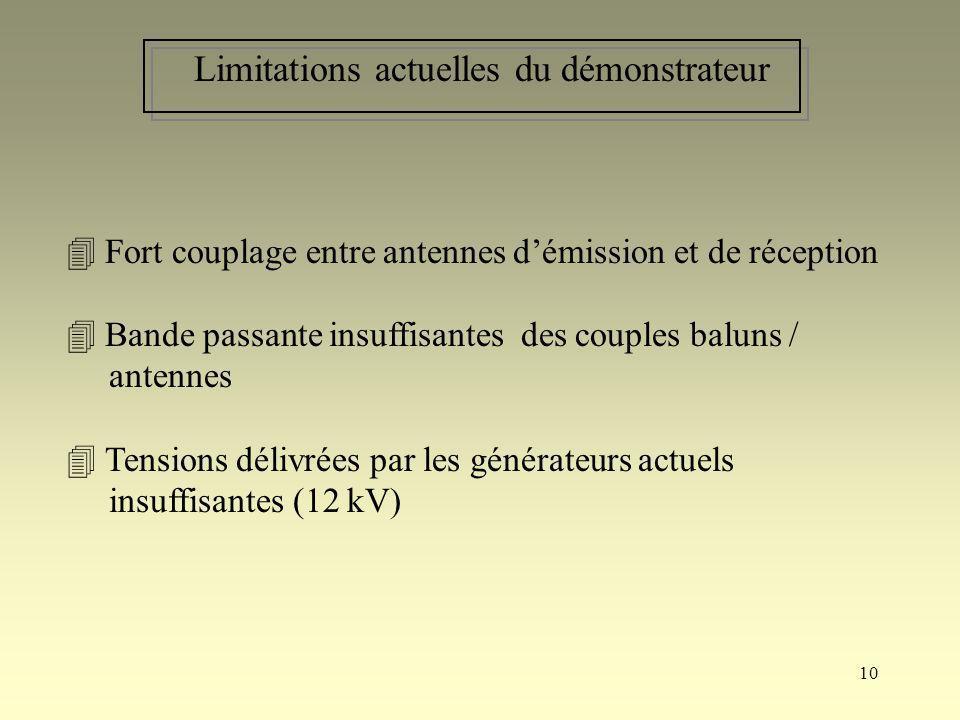 10 Limitations actuelles du démonstrateur Fort couplage entre antennes démission et de réception Bande passante insuffisantes des couples baluns / ant