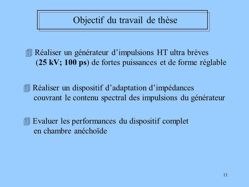 11 Objectif du travail de thèse Réaliser un générateur dimpulsions HT ultra brèves (25 kV; 100 ps) de fortes puissances et de forme réglable Réaliser