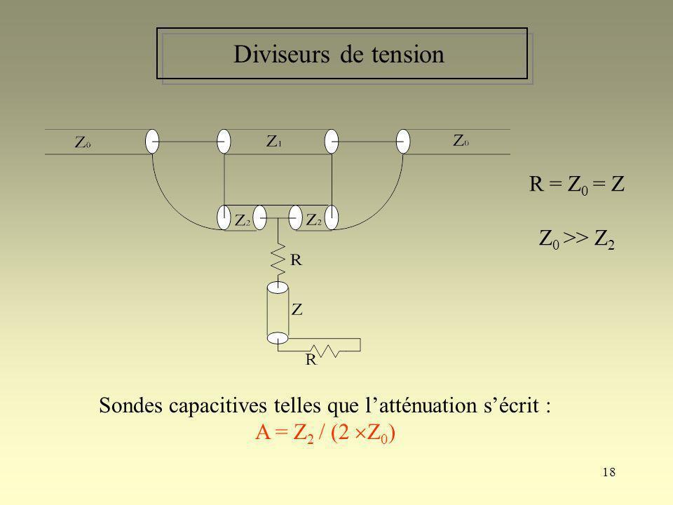 18 Diviseurs de tension R = Z 0 = Z Z 0 >> Z 2 Sondes capacitives telles que latténuation sécrit : A = Z 2 / (2 Z 0 )