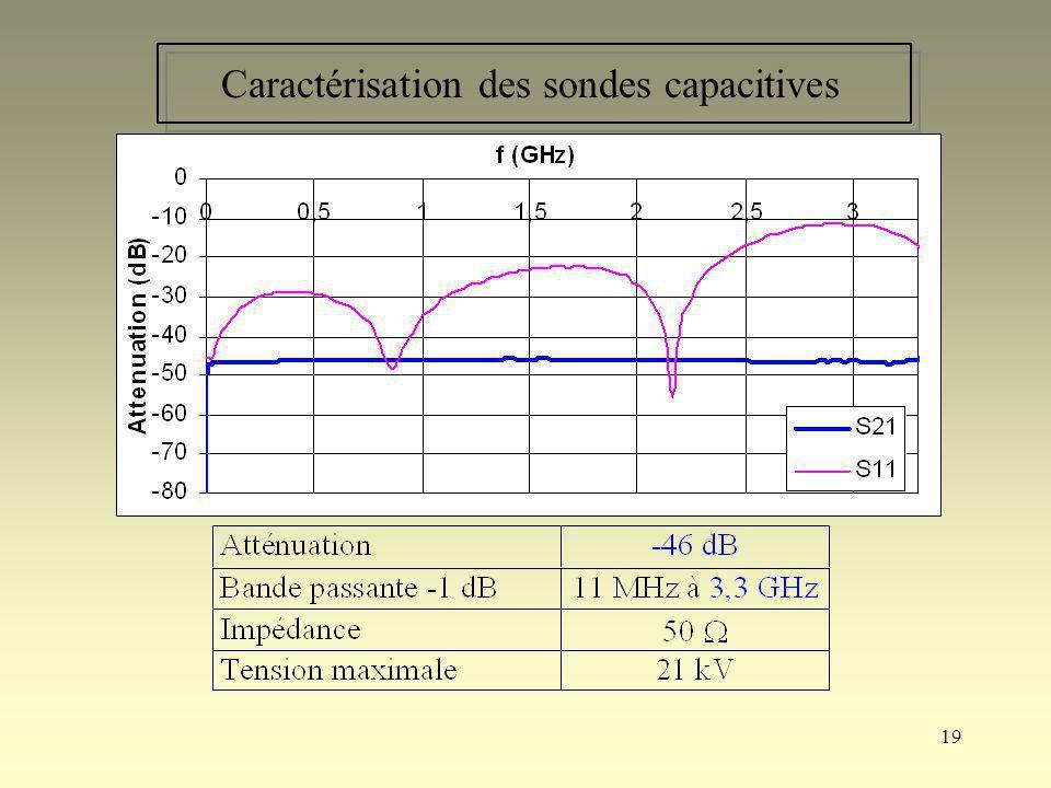 19 Caractérisation des sondes capacitives