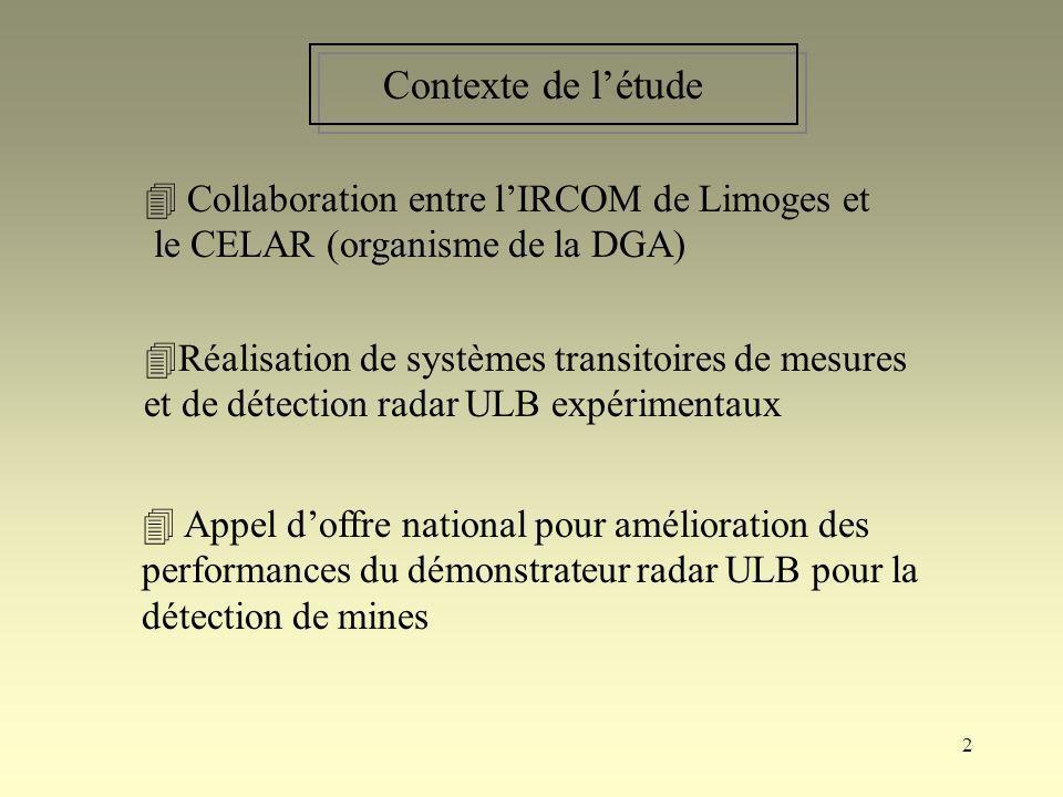 2 Contexte de létude Appel doffre national pour amélioration des performances du démonstrateur radar ULB pour la détection de mines Collaboration entr