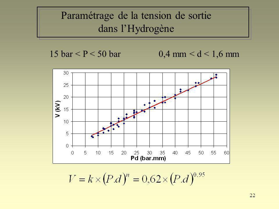 22 Paramétrage de la tension de sortie dans lHydrogène 15 bar < P < 50 bar0,4 mm < d < 1,6 mm