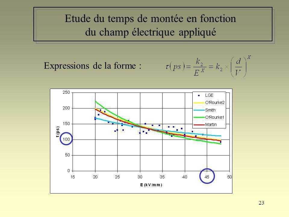 23 Etude du temps de montée en fonction du champ électrique appliqué Expressions de la forme :