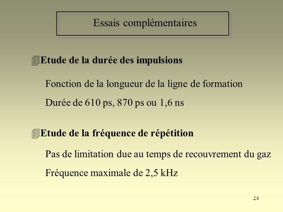 24 Essais complémentaires Etude de la durée des impulsions Etude de la fréquence de répétition Fonction de la longueur de la ligne de formation Durée