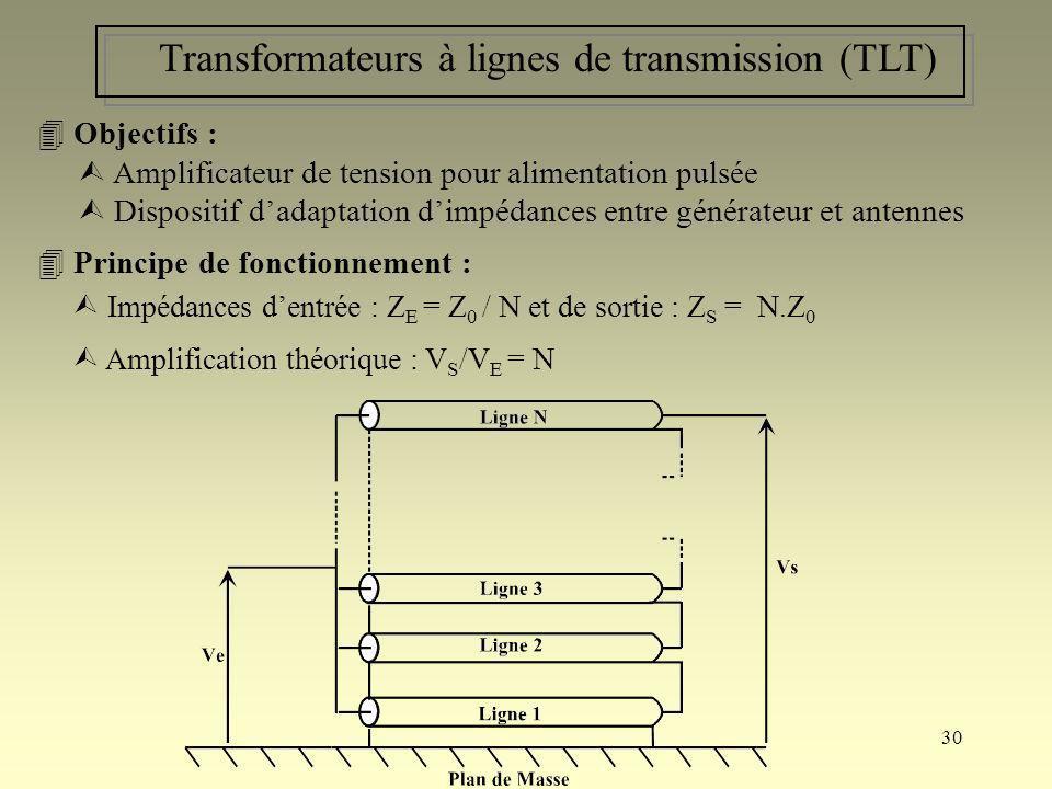 30 Transformateurs à lignes de transmission (TLT) Objectifs : Amplificateur de tension pour alimentation pulsée Dispositif dadaptation dimpédances ent