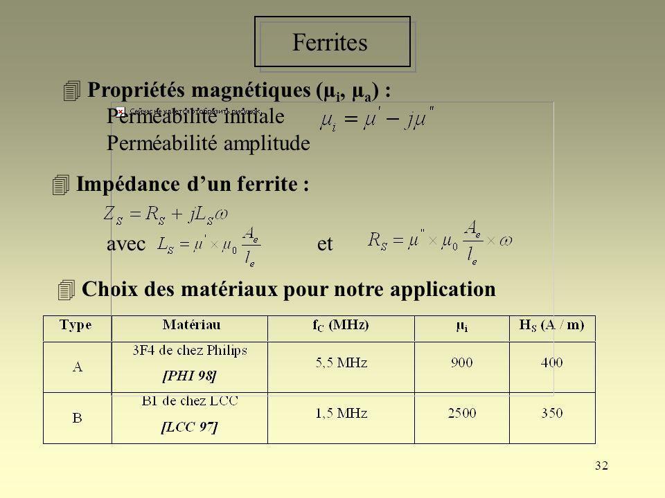 32 Ferrites Choix des matériaux pour notre application Propriétés magnétiques (µ i, µ a ) : Perméabilité initiale Perméabilité amplitude Impédance dun