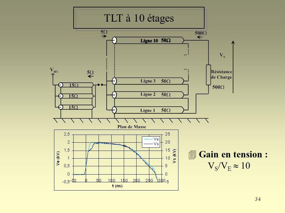34 TLT à 10 étages Gain en tension : V S /V E 10