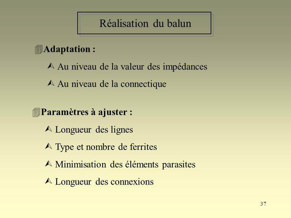 37 Réalisation du balun Paramètres à ajuster : Longueur des lignes Type et nombre de ferrites Minimisation des éléments parasites Longueur des connexi