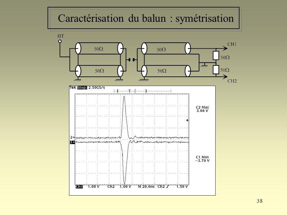 38 Caractérisation du balun : symétrisation