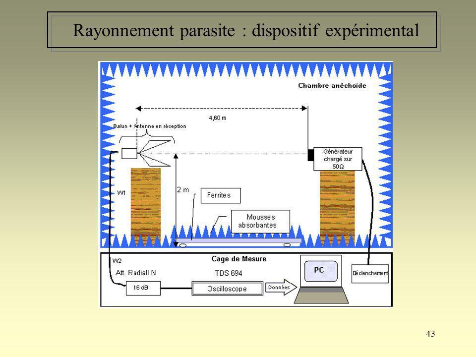 43 Rayonnement parasite : dispositif expérimental