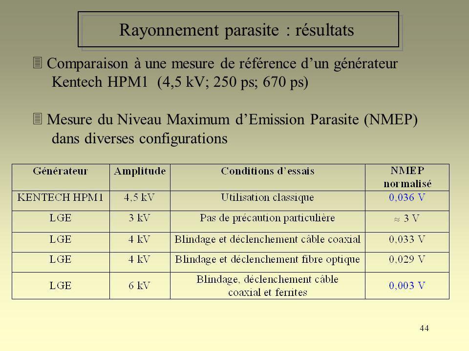 44 Rayonnement parasite : résultats Comparaison à une mesure de référence dun générateur Kentech HPM1 (4,5 kV; 250 ps; 670 ps) Mesure du Niveau Maximu