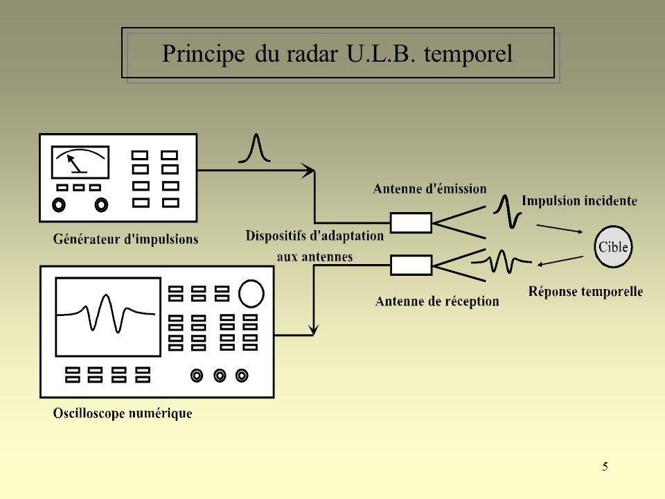 5 Principe du radar U.L.B. temporel