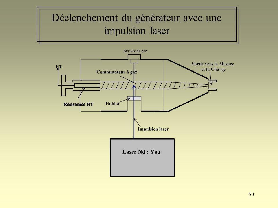 53 Déclenchement du générateur avec une impulsion laser