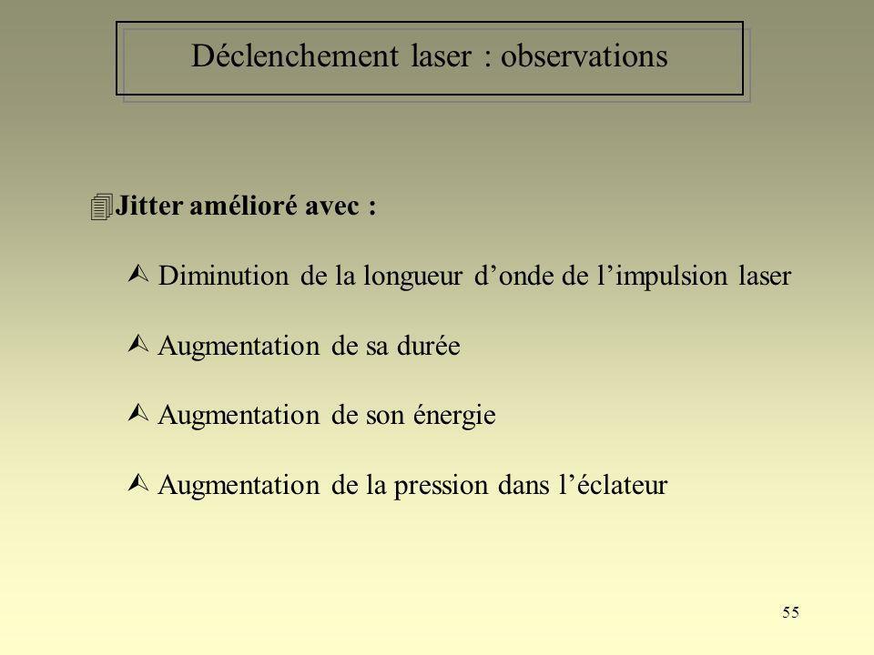 55 Déclenchement laser : observations Jitter amélioré avec : Diminution de la longueur donde de limpulsion laser Augmentation de sa durée Augmentation