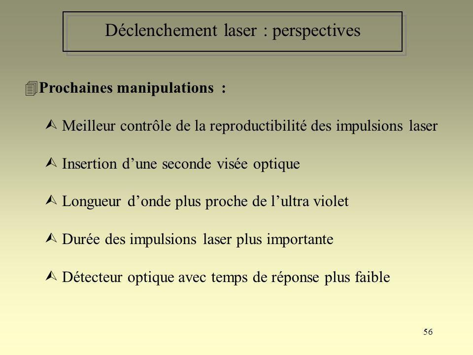 56 Déclenchement laser : perspectives Prochaines manipulations : Meilleur contrôle de la reproductibilité des impulsions laser Insertion dune seconde