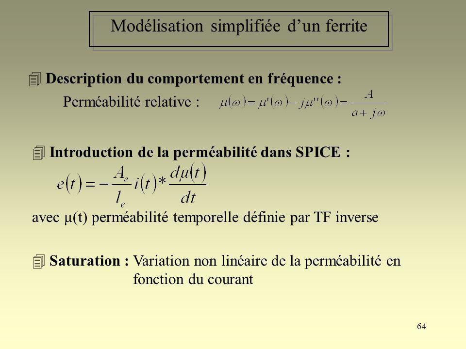 64 Modélisation simplifiée dun ferrite Description du comportement en fréquence : Perméabilité relative : Introduction de la perméabilité dans SPICE :