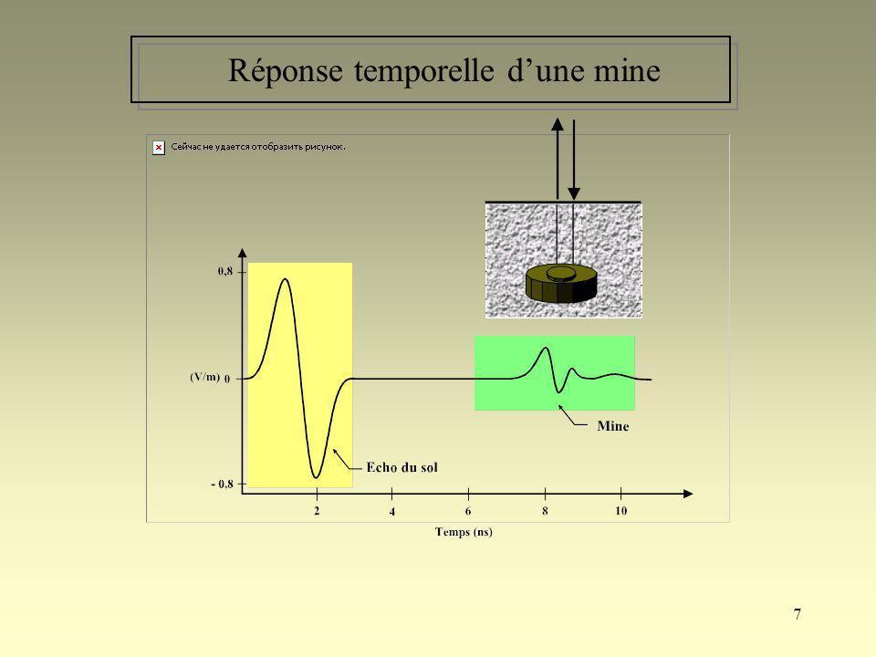 7 Réponse temporelle dune mine