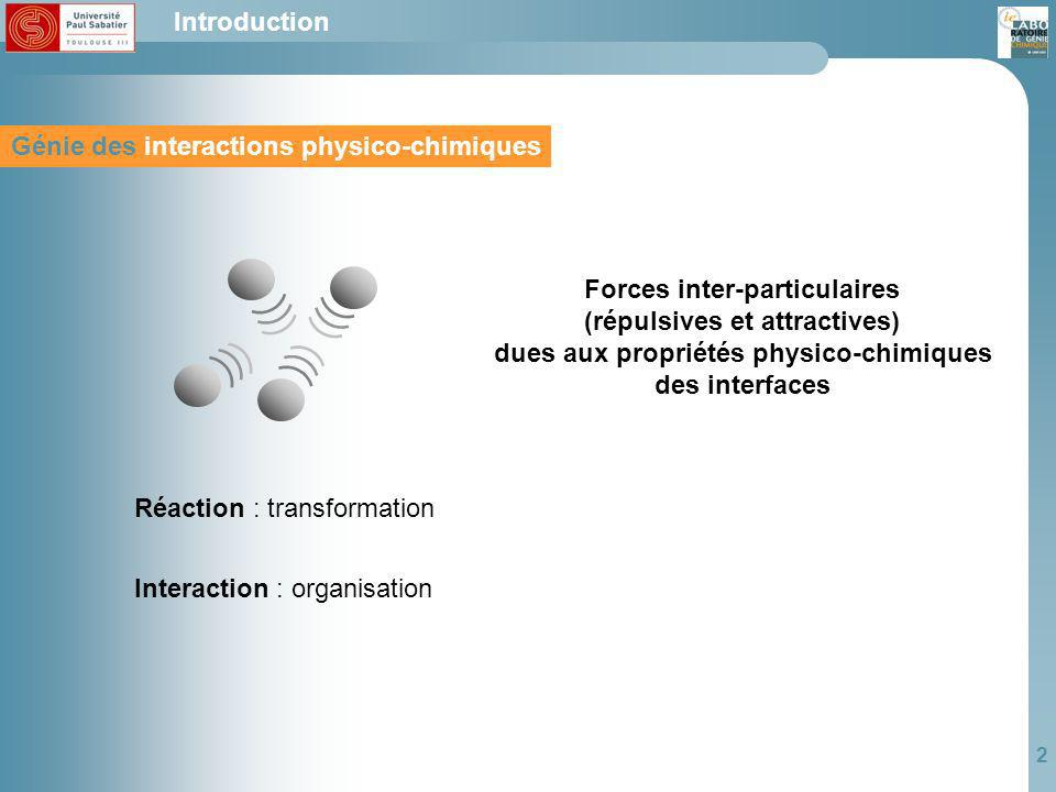 2 Génie des interactions physico-chimiques Introduction Interaction : organisation Réaction : transformation Forces inter-particulaires (répulsives et