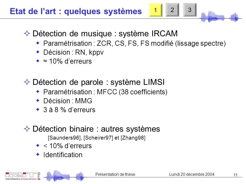10 Présentation de thèseLundi 20 décembre 2004 Etat de lart : classification Paramétrisation Temporelle : ZCR et énergie Fréquentielle : DSP Mixte MFC