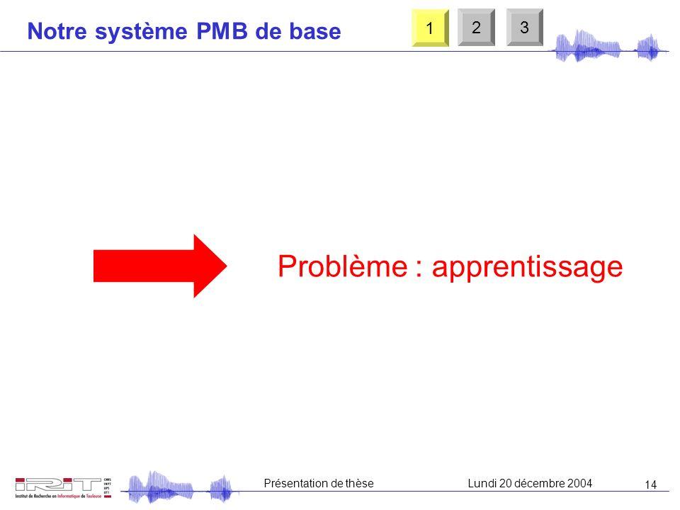 13 Présentation de thèseLundi 20 décembre 2004 Notre système PMB de base Pré-traitement acoustique SIGNAL Étiquetage manuel (parole) Affectation Param