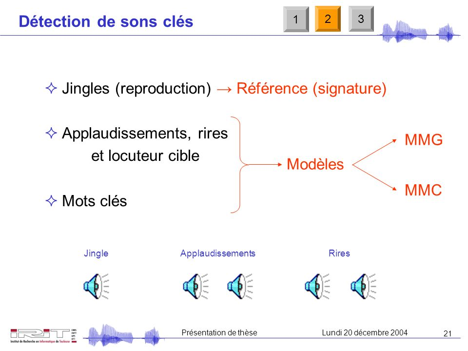 20 Présentation de thèseLundi 20 décembre 2004 Plan Détection PMB Etat de lart Système de base Système hybride (fusion) Détection de sons clés Jingles