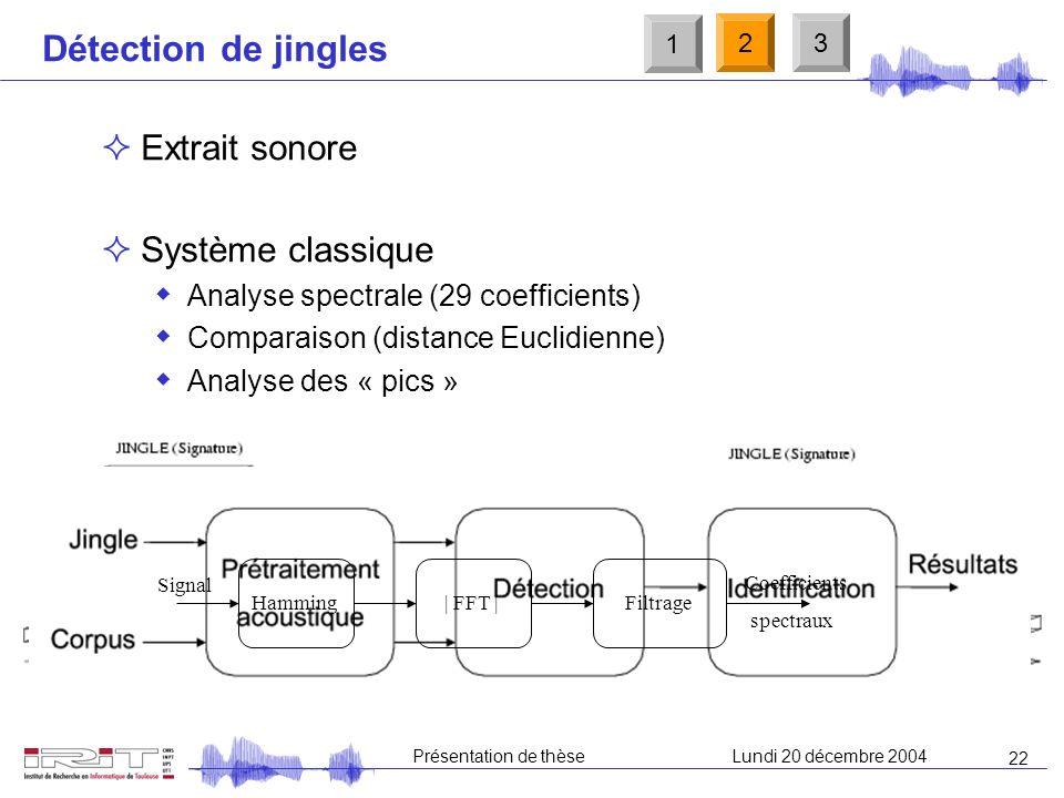 21 Présentation de thèseLundi 20 décembre 2004 Détection de sons clés Jingles (reproduction) Référence (signature) Applaudissements, rires et locuteur