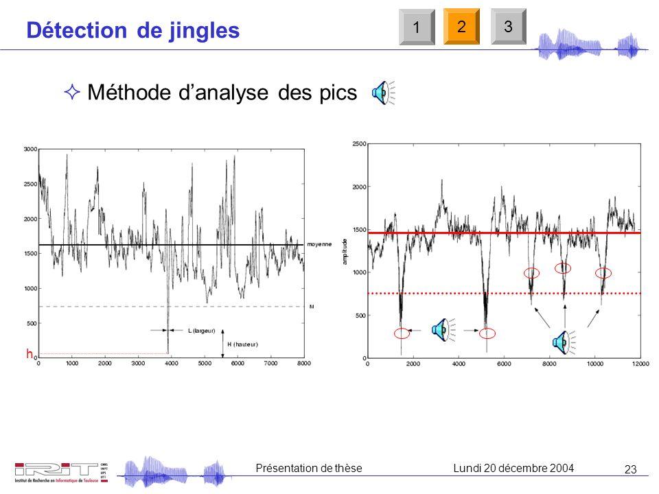 22 Présentation de thèseLundi 20 décembre 2004 Détection de jingles Extrait sonore Système classique Analyse spectrale (29 coefficients) Comparaison (
