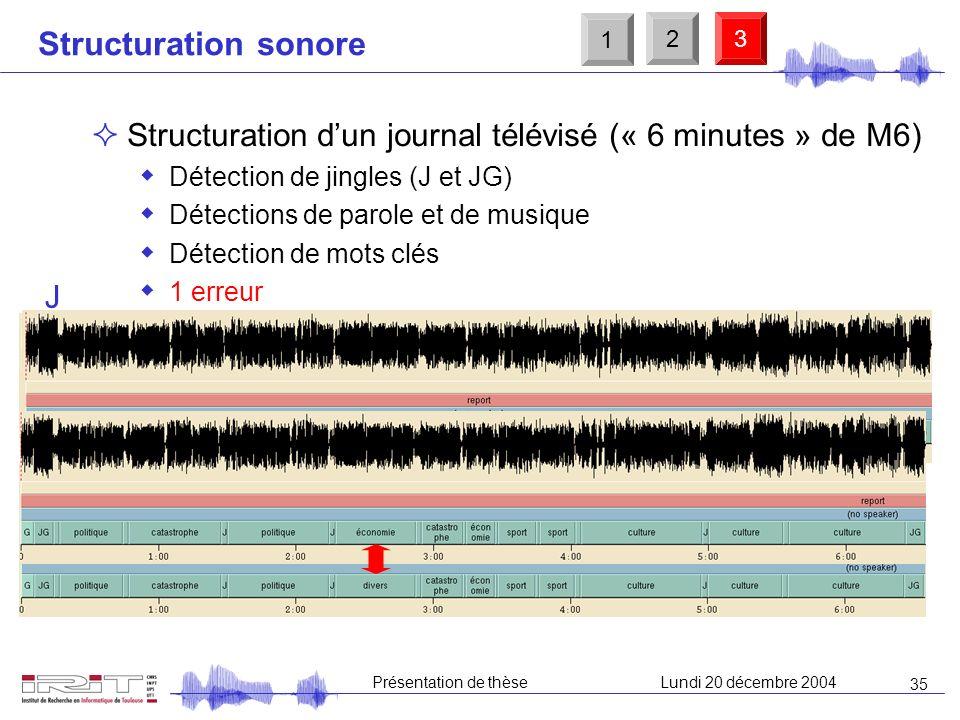 34 Présentation de thèseLundi 20 décembre 2004 Structuration sonore Détection de motif dans une collection démissions « Le grand Échiquier » 54 émissi