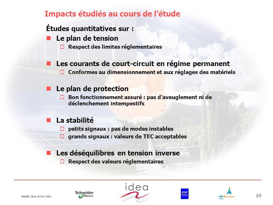 Raphaël Caire, le 2 avril 2004 10 Impacts étudiés au cours de létude Études quantitatives sur : Le plan de tension Respect des limites réglementaires