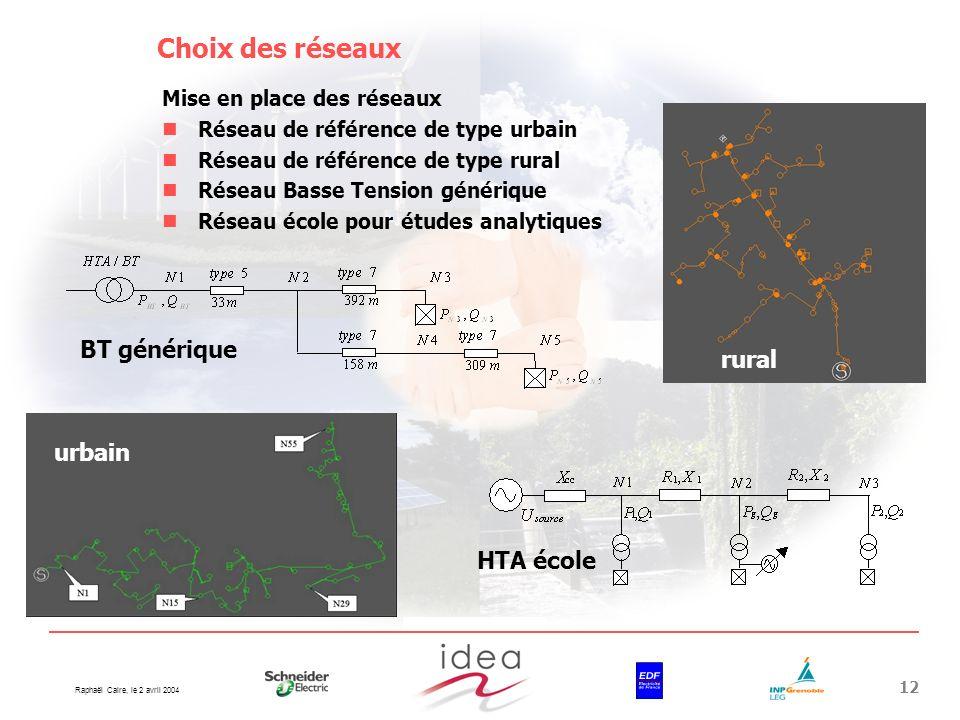 Raphaël Caire, le 2 avril 2004 12 Choix des réseaux Mise en place des réseaux Réseau de référence de type urbain Réseau de référence de type rural Rés