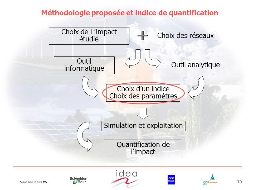 Raphaël Caire, le 2 avril 2004 15 Choix de l impact étudié Choix des réseaux Outil informatique Outil analytique Choix dun indice Choix des paramètres