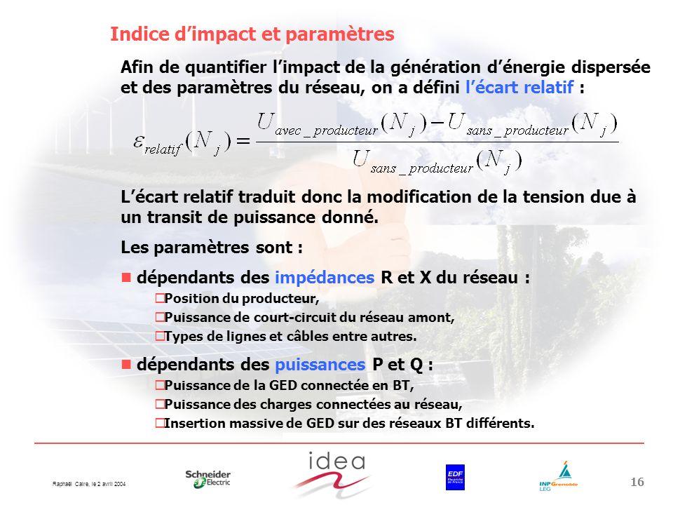 Raphaël Caire, le 2 avril 2004 16 Indice dimpact et paramètres Afin de quantifier limpact de la génération dénergie dispersée et des paramètres du rés