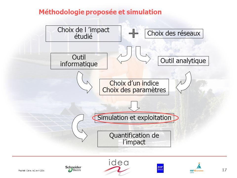 Raphaël Caire, le 2 avril 2004 17 Choix de l impact étudié Choix des réseaux Outil informatique Outil analytique Choix dun indice Choix des paramètres